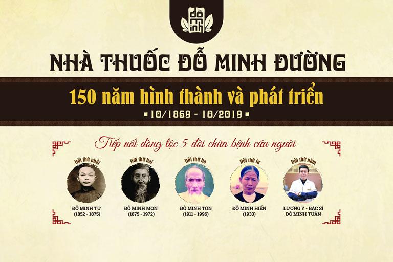 Lịch sử dòng họ Đỗ Minh Đường